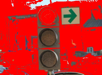 движение на красный  Правый поворот на красный, запретили