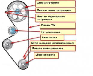 Привод грм Калины 8 кл и расположение меток
