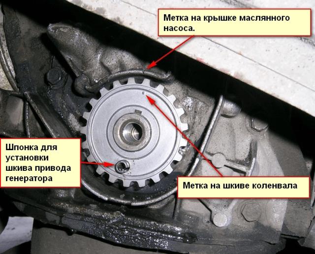 Замена ремня генератора на калине 8 клапанов своими руками
