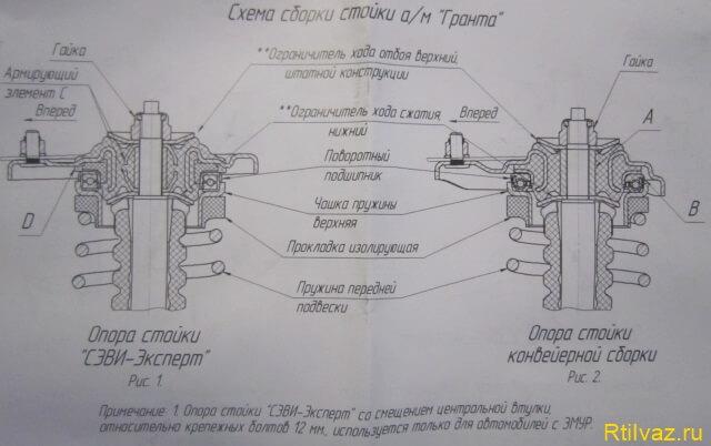 Схема сборки стоек Гранта